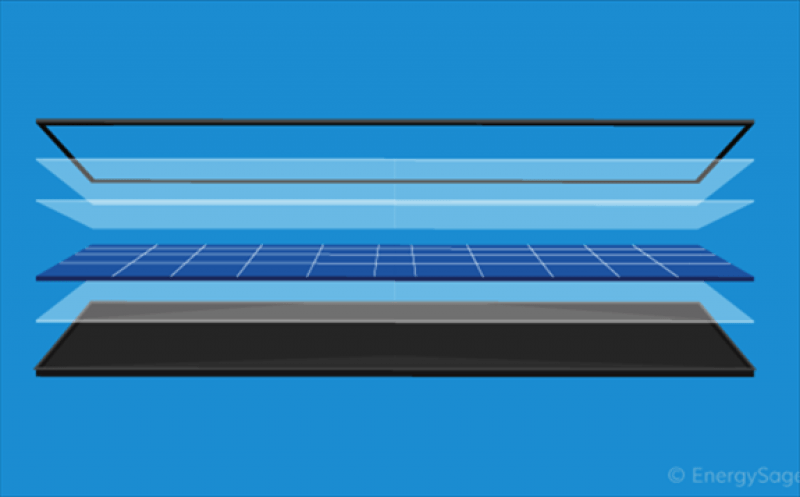 Layered solar cell technology enhances efficiency with affordability