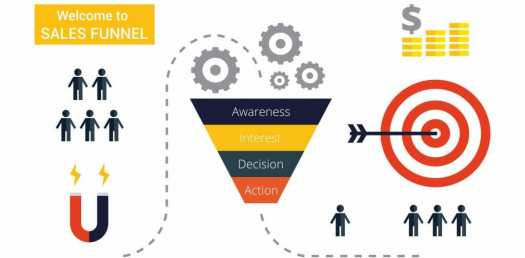 Turning your lead generation efforts on autopilot