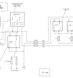 campervan and motorhome electrical systems build a campervan campervan electrical wiring diagram camper electrical diagram [ 1428 x 829 Pixel ]