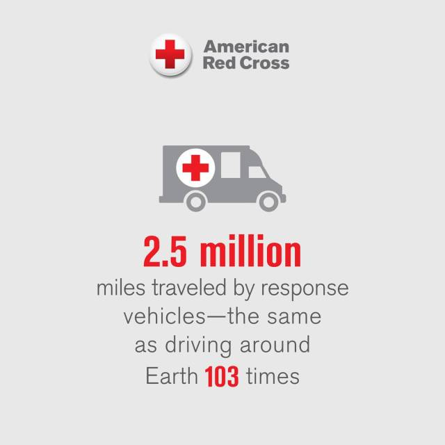 Red Cross response vehicles Infographic