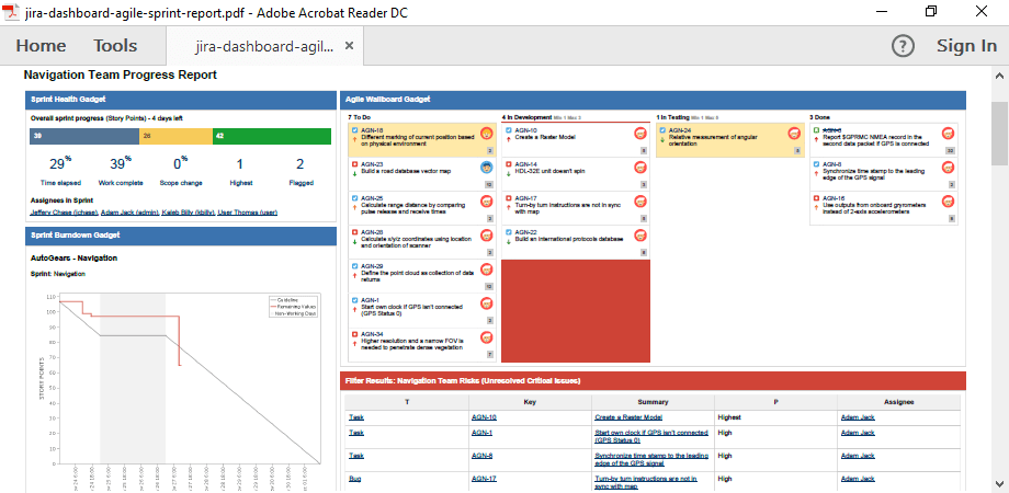 Jira dashboard agile sprint report also solved exporting data from rh communitylassian