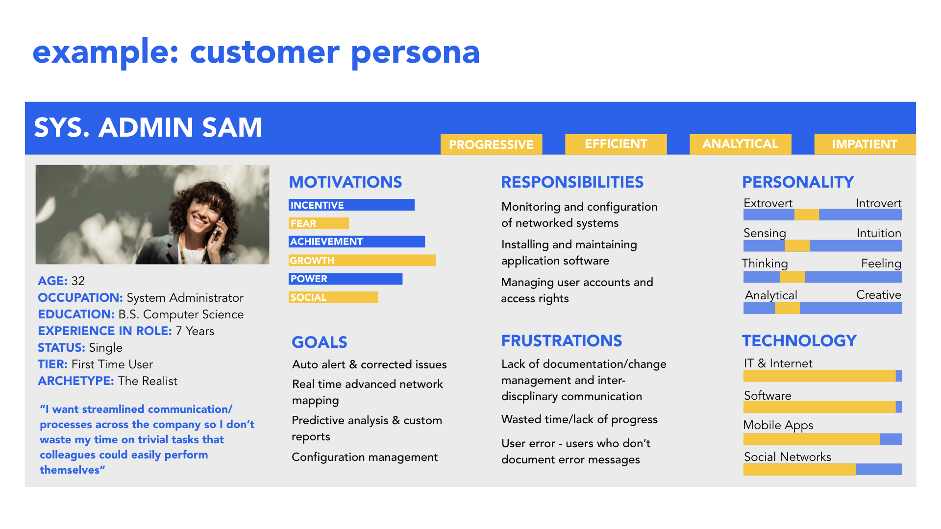 Customer Personas How to Write Them and Why You N