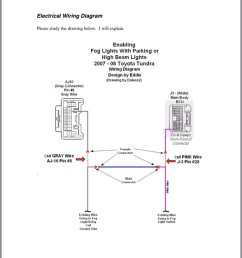 fj fog light switch harness 07 tundra wiring diagram trusted wiring diagram 2014 toyota tundra wire diagram 2007 tundra electrical diagram [ 960 x 1280 Pixel ]