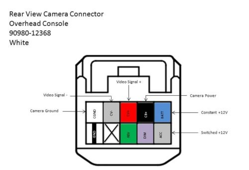 small resolution of 07 tundra pre wired backup camera and monitor plug connection 2012 toyota tundra navigation wire