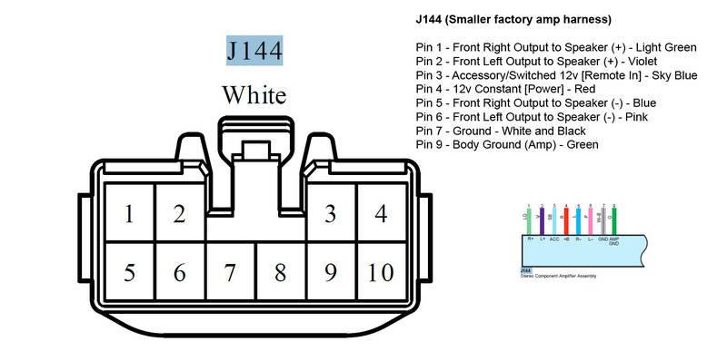 Need Wiring Diagram For Three Plug Jbl Toyota Amp