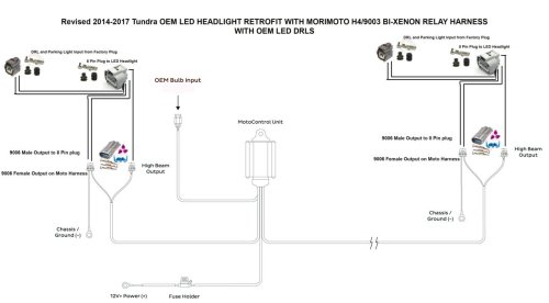 small resolution of led headlight diagram wiring diagram schema tri led headlight diagram source yamaha mio