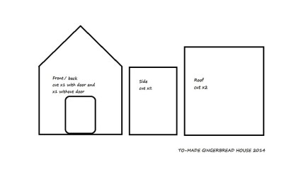 gingerbread template templates simple easy houses print own bake