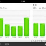 7月は37Km走りました まだ30Km台から抜け出せず