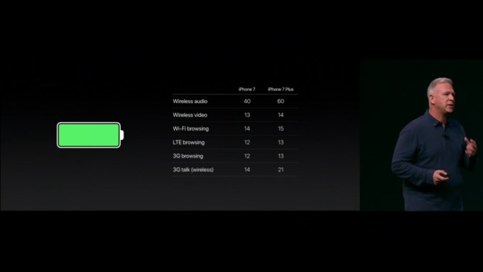 iphone7-announcement-battery