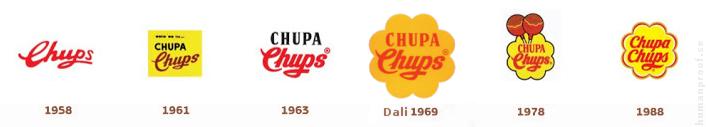 Chupa Chups Logo Historia