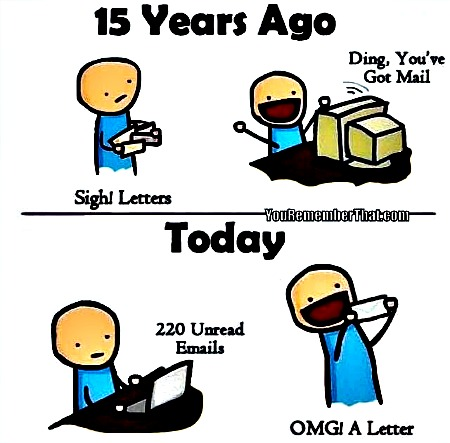 MAIL compared