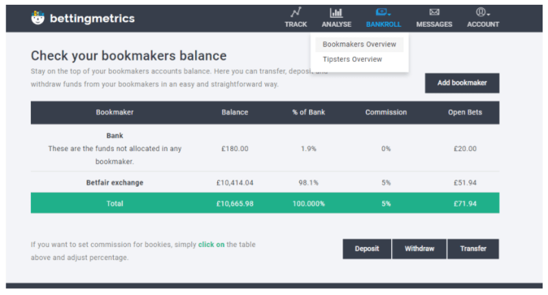 Bettingmetrics - Analyse Your Betting Results The Easy Way