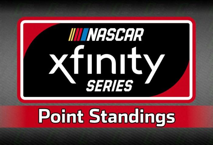 NASCAR Xfinity Driver Points