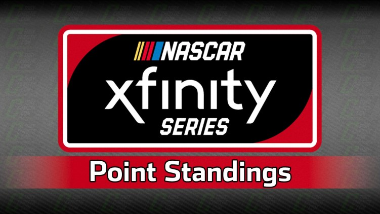 2021 NASCAR Xfinity Series Driver Point Standings
