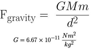 Gravity Tutorial