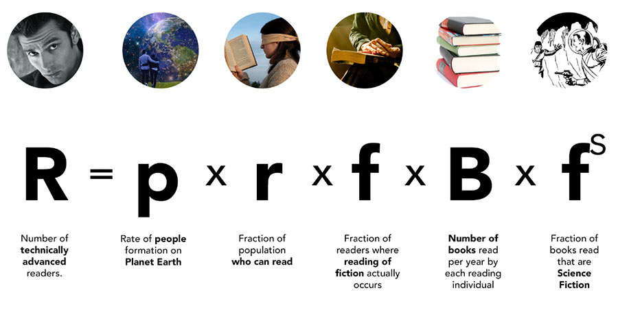 A Drake Equation for Hard Science Fiction