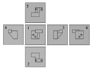 Рисунок 10 - Основные виды