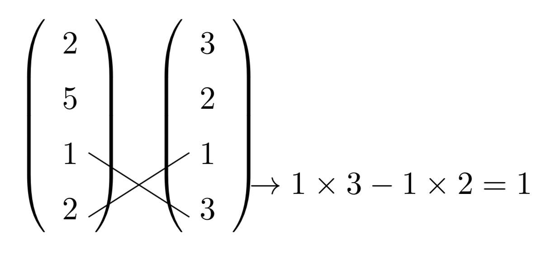 ベクトルの外積の公式やその覚え方とは?高校範囲で役立つ ...