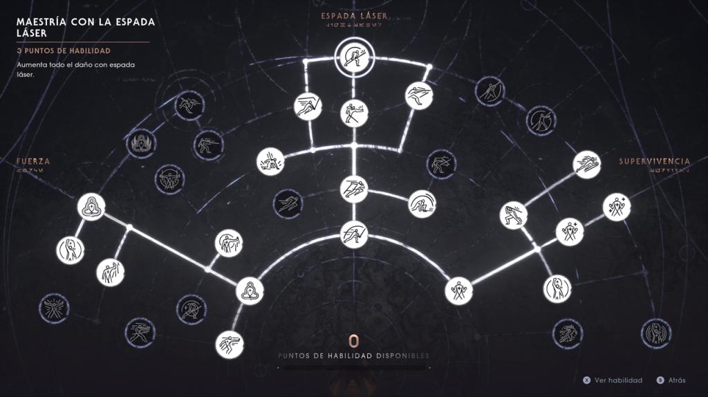 Imagen del árbol de habilidades