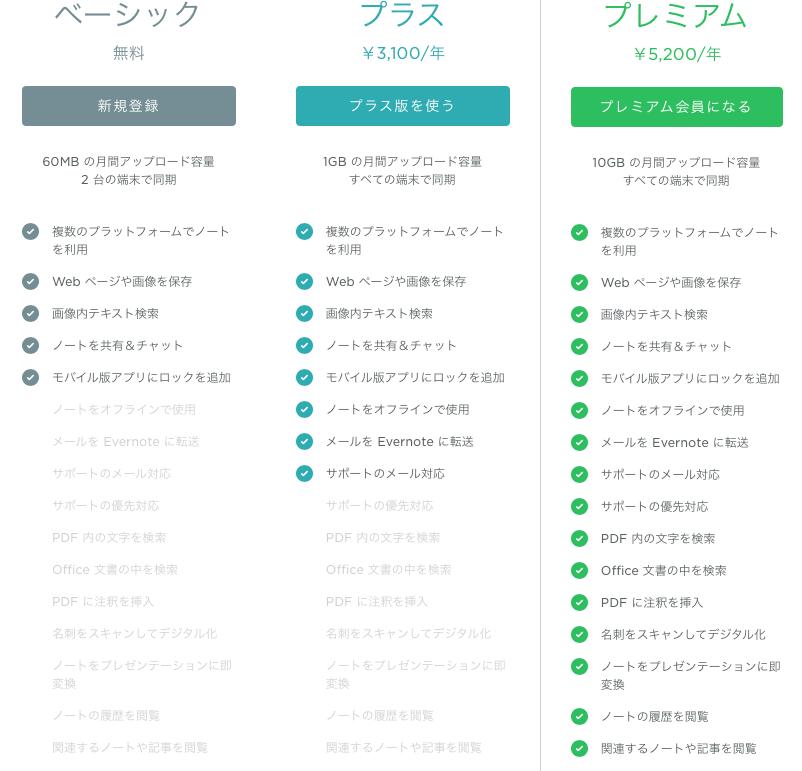 Evernote料金