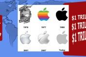 ICT Apple hit 1 trillion