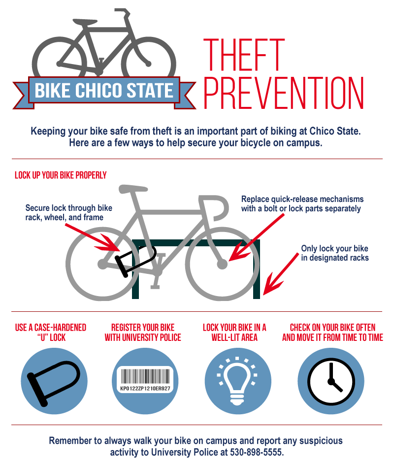 bike-theft-prevention-infographic