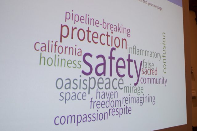 Sanctuary word cloud