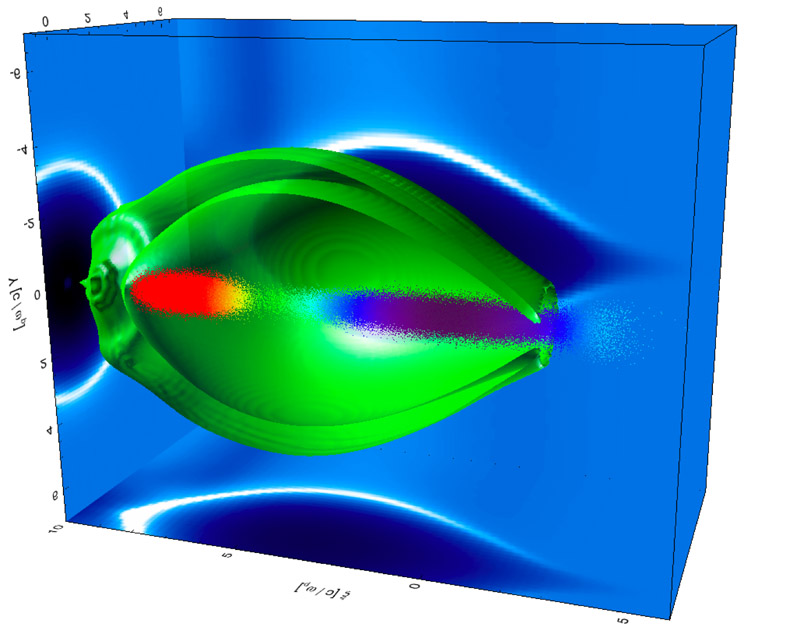 Computer simulation of the tabletop accelerator experiment at FACET.