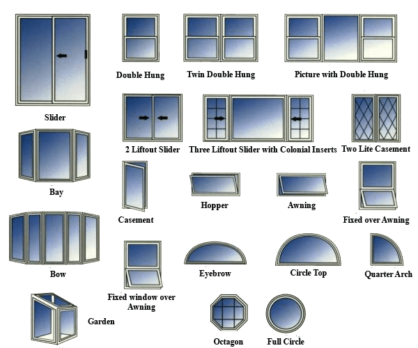 Types Of House Windows Pictures