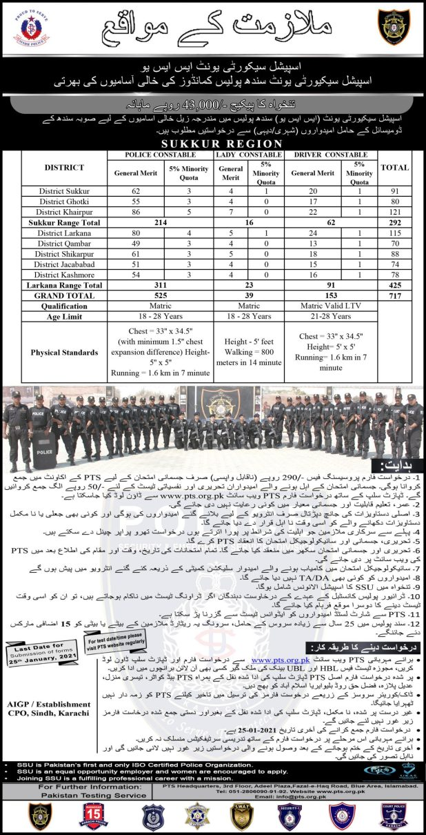 Sindh Police Special Security Unit Commandos PTS Jobs 2021