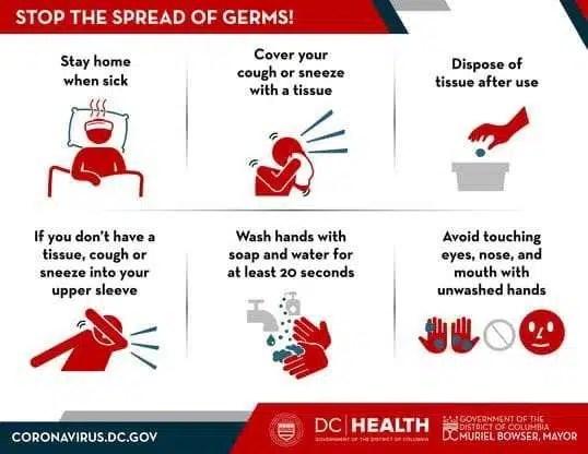 coronavirus tips|