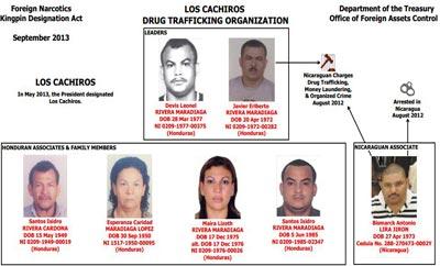 US Pushes Honduras to Crack Down on Cachiros
