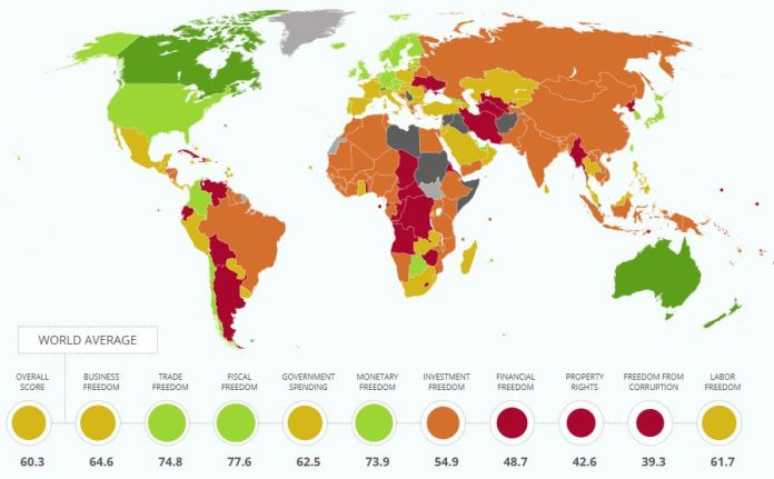 2014 Economic Freedom Heat Map