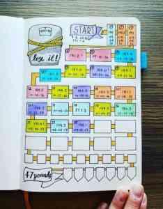 Craftyenginerd on instagram also bullet journal method weight loss tracker ideas  how to use rh todayscreativeideas