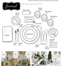 how to set a table follow this easy diagram for setting your holiday table  [ 600 x 1415 Pixel ]