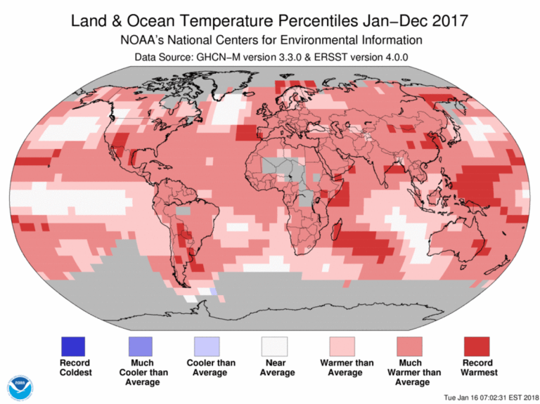 NOAA 2017 temperatures