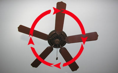 clockwise during cold weather