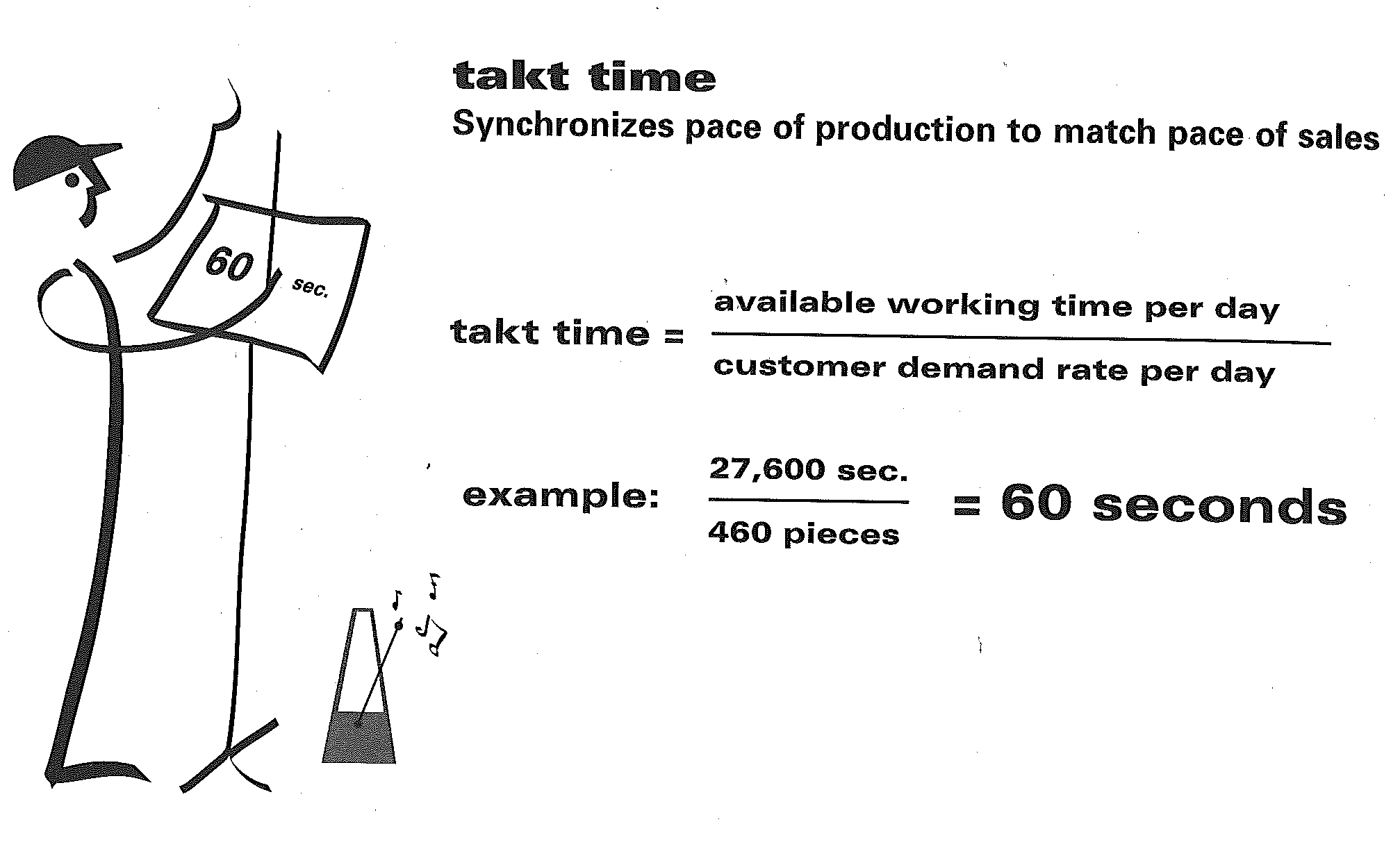 How to Calculate Takt Time in Production Process picture