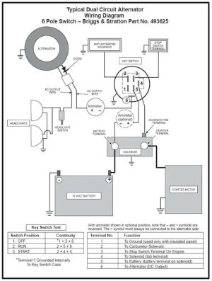 Lawn Tractor Ignition Systems and How They Work