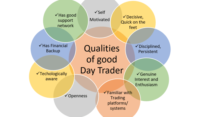 Todd Rampe  Professional Day Trading Expert