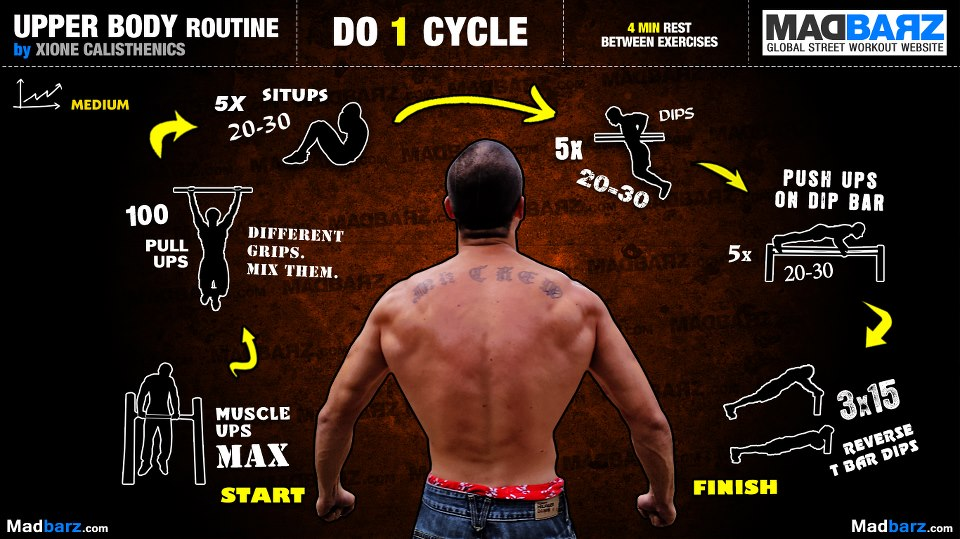 rutina full body empuje jalon abdominales parte alta espalda