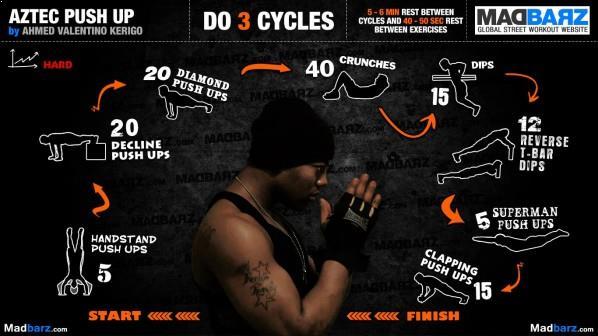 rutina pecho y triceps avanzado