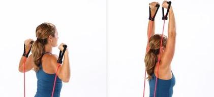 tríceps con bandas elásticas