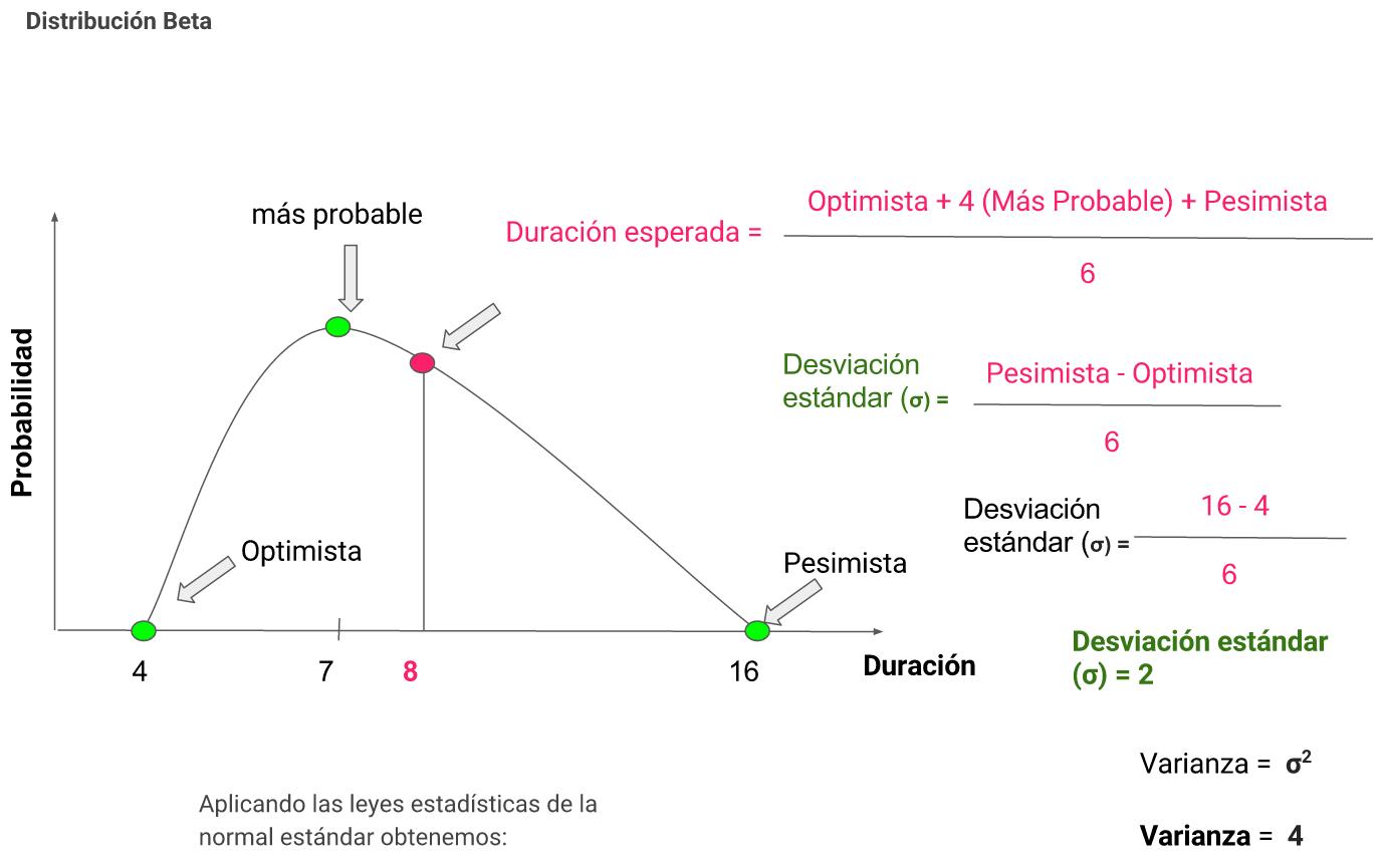 distribucion-beta-4