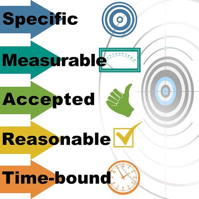 Definición del Alcance del Proyecto: el punto de partida de una adecuada planificación