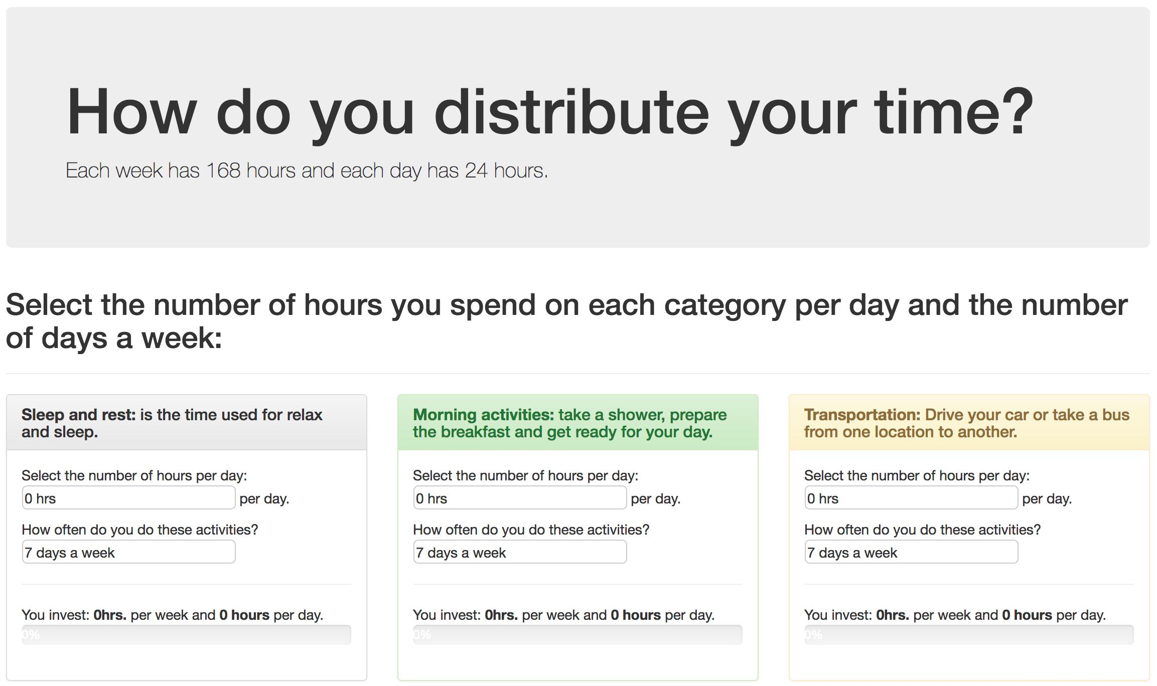 ¿Cómo distribuir mejor nuestro tiempo?