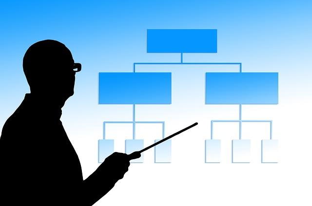 Video Estructura de desglose de Trabajo / Work Breakdown Structure EDT/WBS