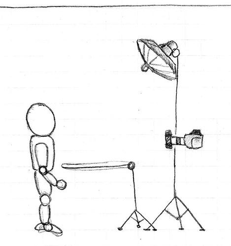 Iluminacin para retratos