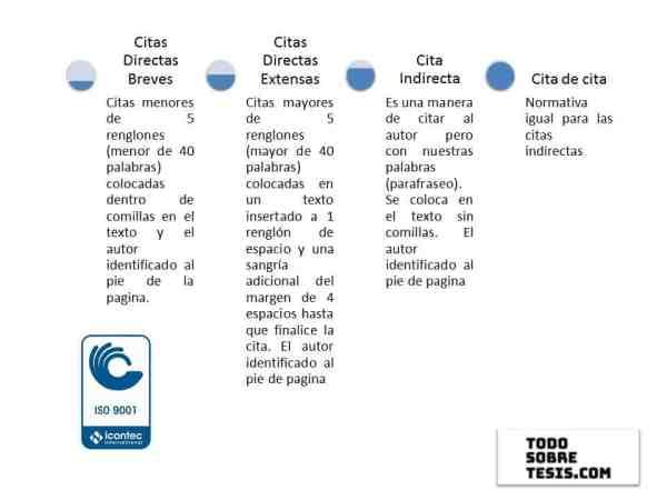 ¿Porque deberías de conocer las NORMA TÉCNICA COLOMBIANA - NTC 1486 (ICONTEC)