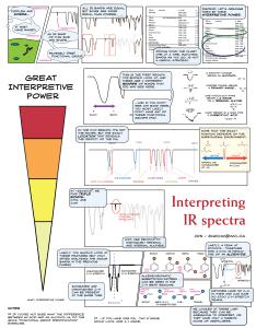 Ir spectrum chart also mersnoforum rh